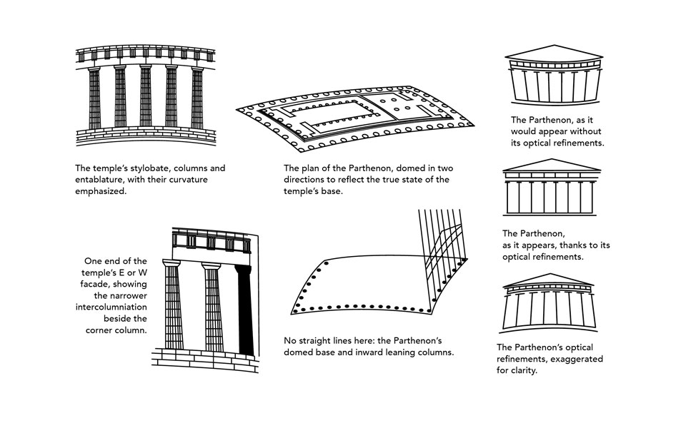 The Optical Illusions That Make the Parthenon Perfect